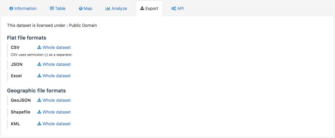 Exporting data — OpenDataSoft Documentation 1 0 documentation